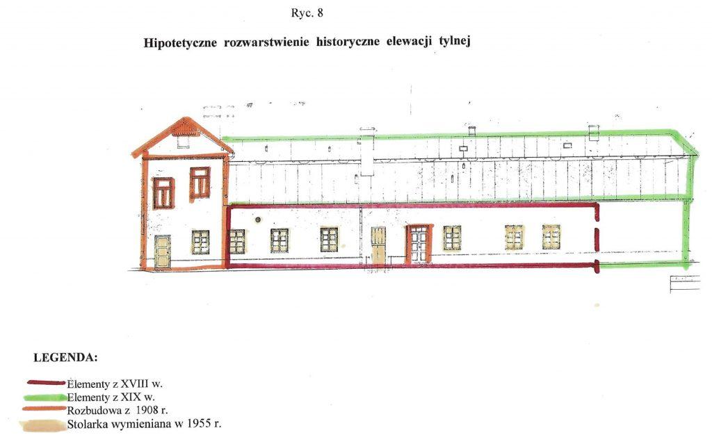 Plan przebudowy 1
