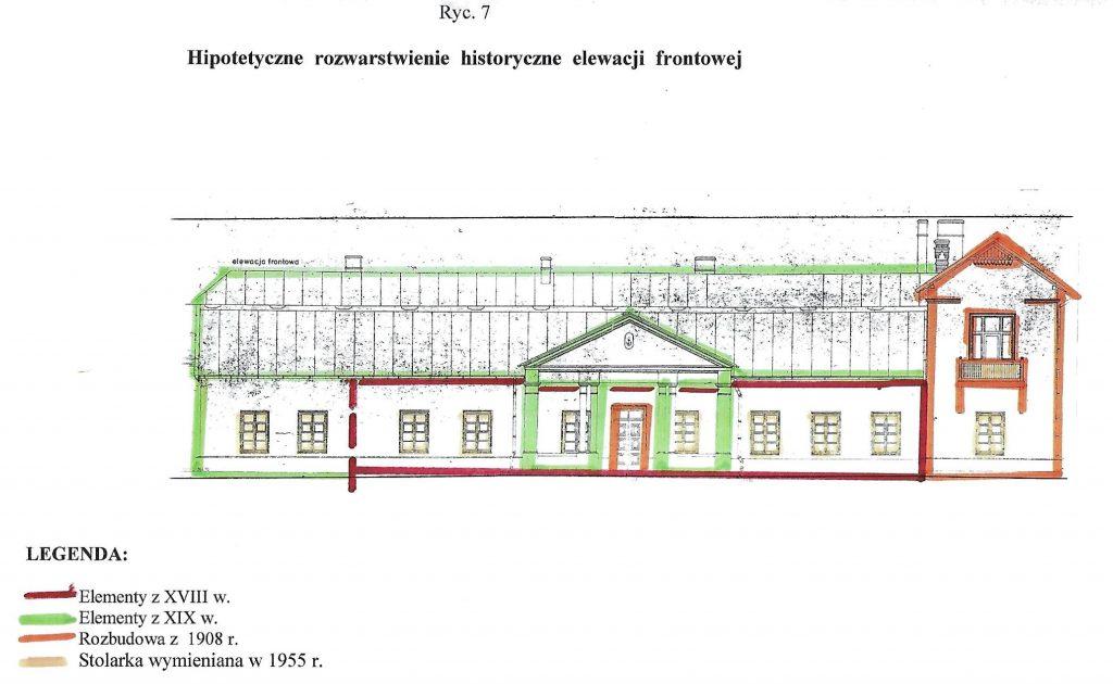Plan przebudowy 2